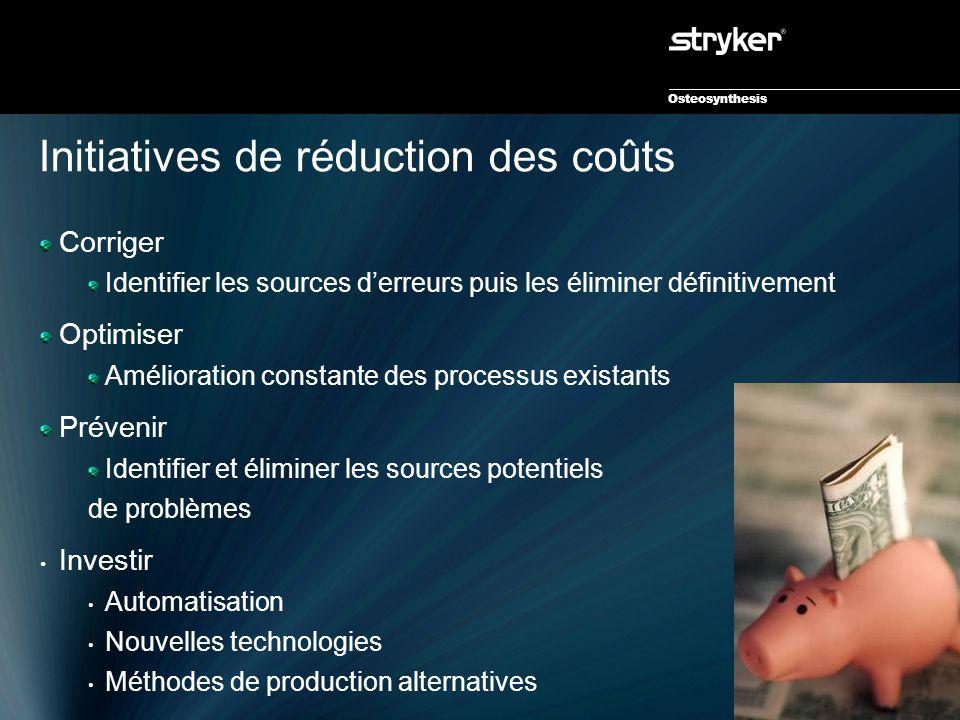 Osteosynthesis Initiatives de réduction des coûts Corriger Identifier les sources d'erreurs puis les éliminer définitivement Optimiser Amélioration co
