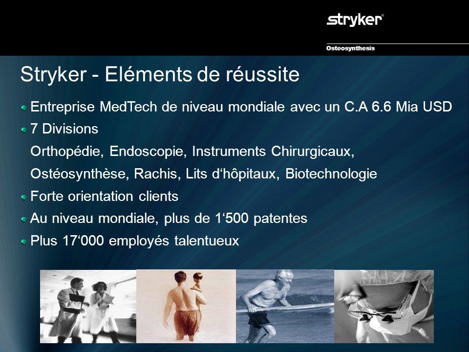 Osteosynthesis Stryker - Eléments de réussite Entreprise MedTech de niveau mondiale avec un C.A 6.6 Mia USD 7 Divisions Orthopédie, Endoscopie, Instru