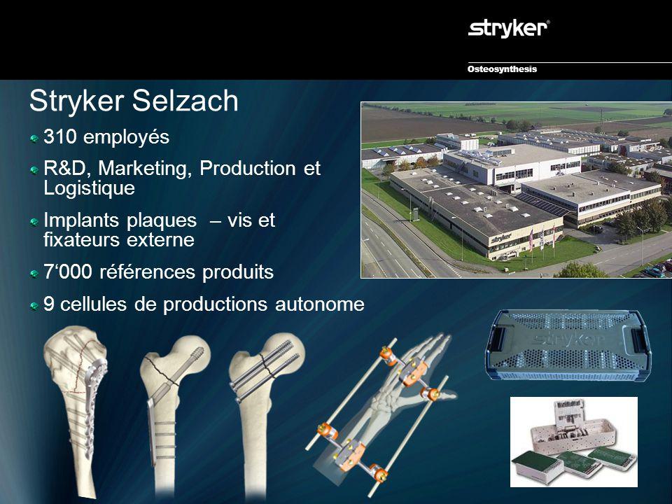 Osteosynthesis Stryker Selzach 310 employés R&D, Marketing, Production et Logistique Implants plaques – vis et fixateurs externe 7'000 références prod