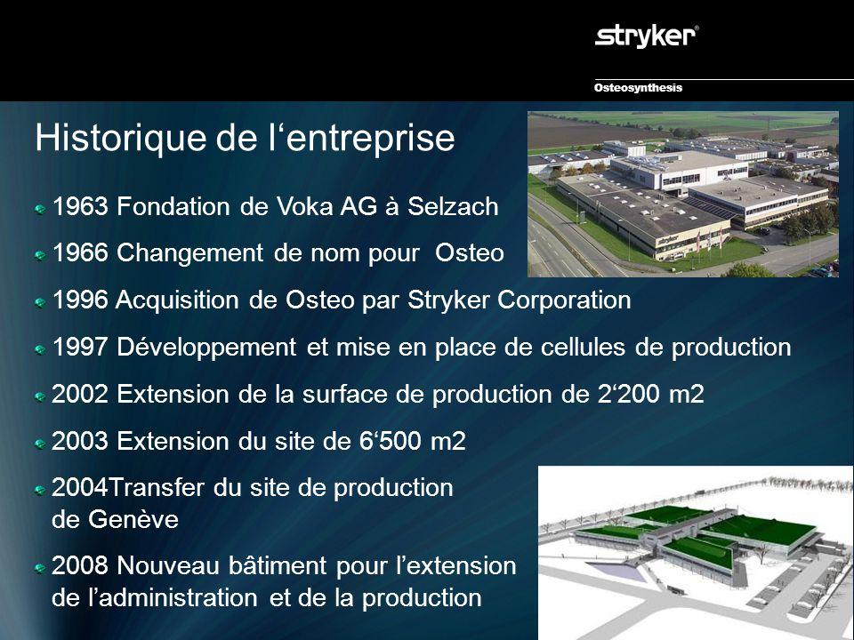 Osteosynthesis Historique de l'entreprise 1963 Fondation de Voka AG à Selzach 1966 Changement de nom pour Osteo 1996 Acquisition de Osteo par Stryker