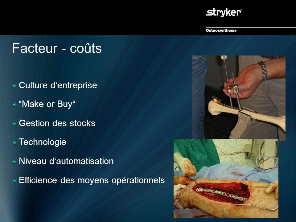 """Osteosynthesis Facteur - coûts Culture d'entreprise """"Make or Buy"""" Gestion des stocks Technologie Niveau d'automatisation Efficience des moyens opérati"""