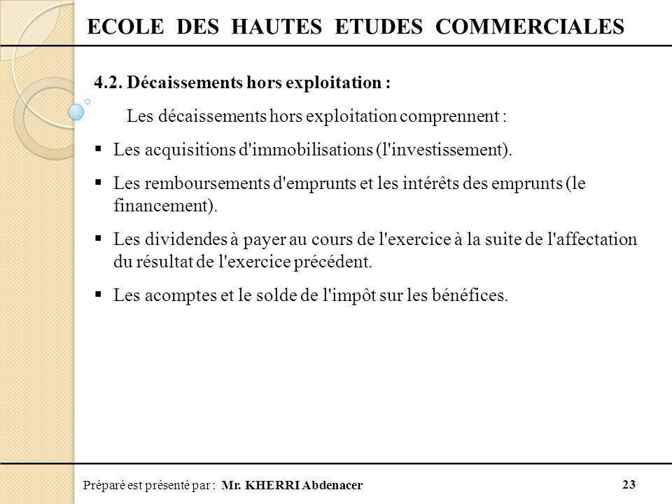 Préparé est présenté par : Mr.KHERRI Abdenacer 23 ECOLE DES HAUTES ETUDES COMMERCIALES 4.2.