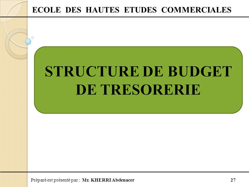 Préparé est présenté par : Mr. KHERRI Abdenacer 27 ECOLE DES HAUTES ETUDES COMMERCIALES