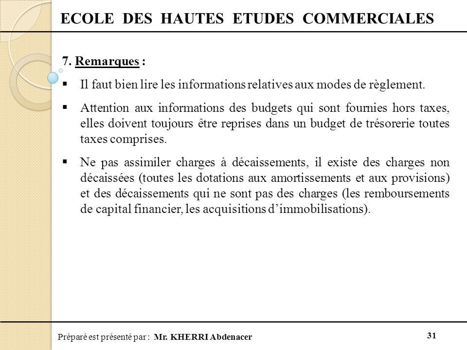 Préparé est présenté par : Mr.KHERRI Abdenacer 31 ECOLE DES HAUTES ETUDES COMMERCIALES 7.