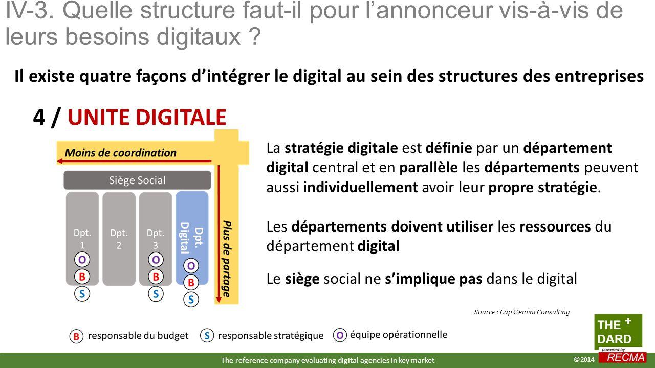 IV-3. Quelle structure faut-il pour l'annonceur vis-à-vis de leurs besoins digitaux ? 4 / UNITE DIGITALE La stratégie digitale est définie par un dépa