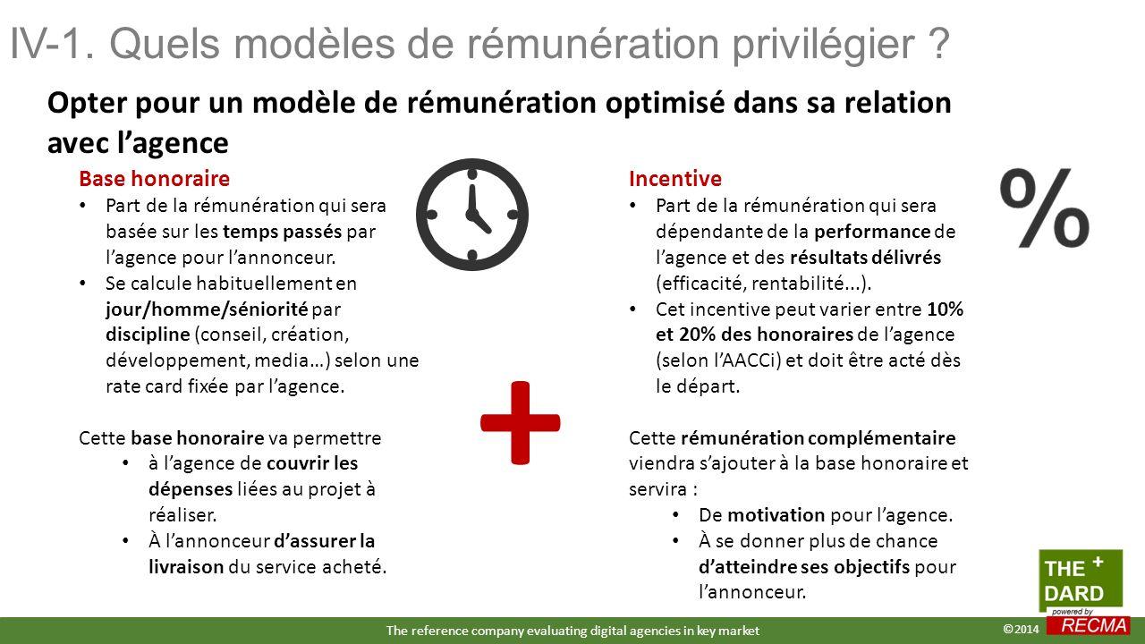 IV-1. Quels modèles de rémunération privilégier ? Opter pour un modèle de rémunération optimisé dans sa relation avec l'agence Base honoraire Part de