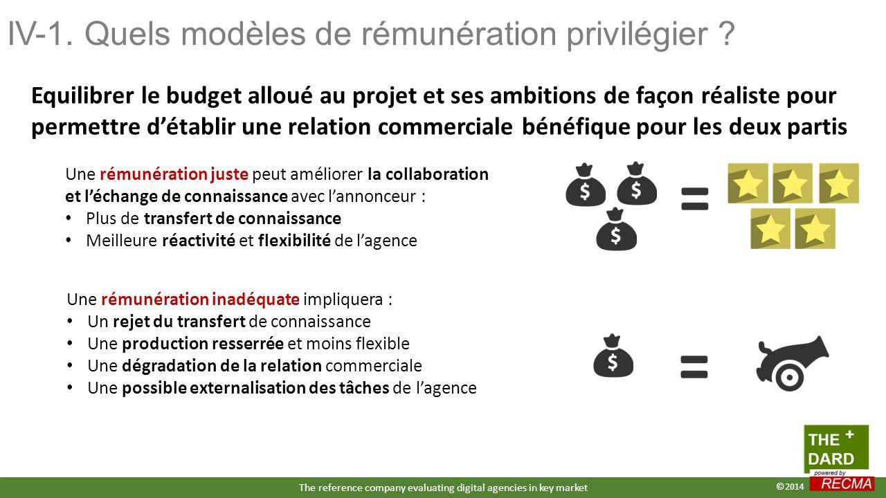IV-1. Quels modèles de rémunération privilégier ? Equilibrer le budget alloué au projet et ses ambitions de façon réaliste pour permettre d'établir un