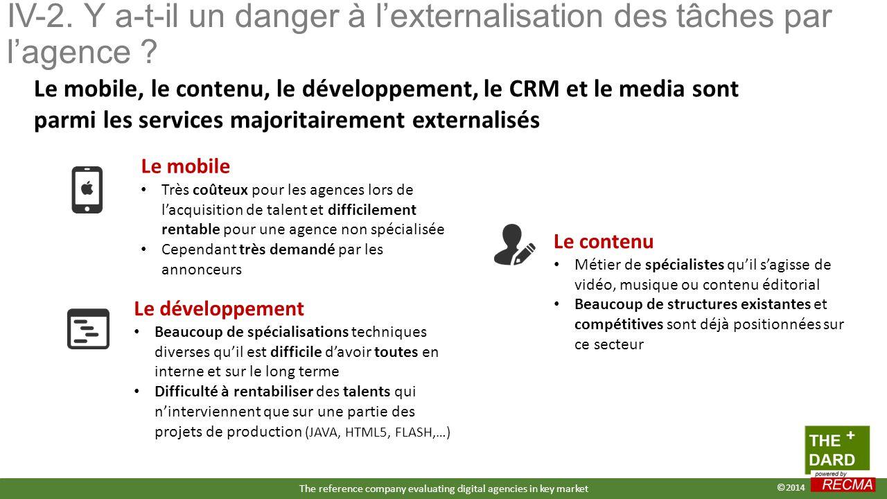 IV-2. Y a-t-il un danger à l'externalisation des tâches par l'agence ? Le mobile, le contenu, le développement, le CRM et le media sont parmi les serv