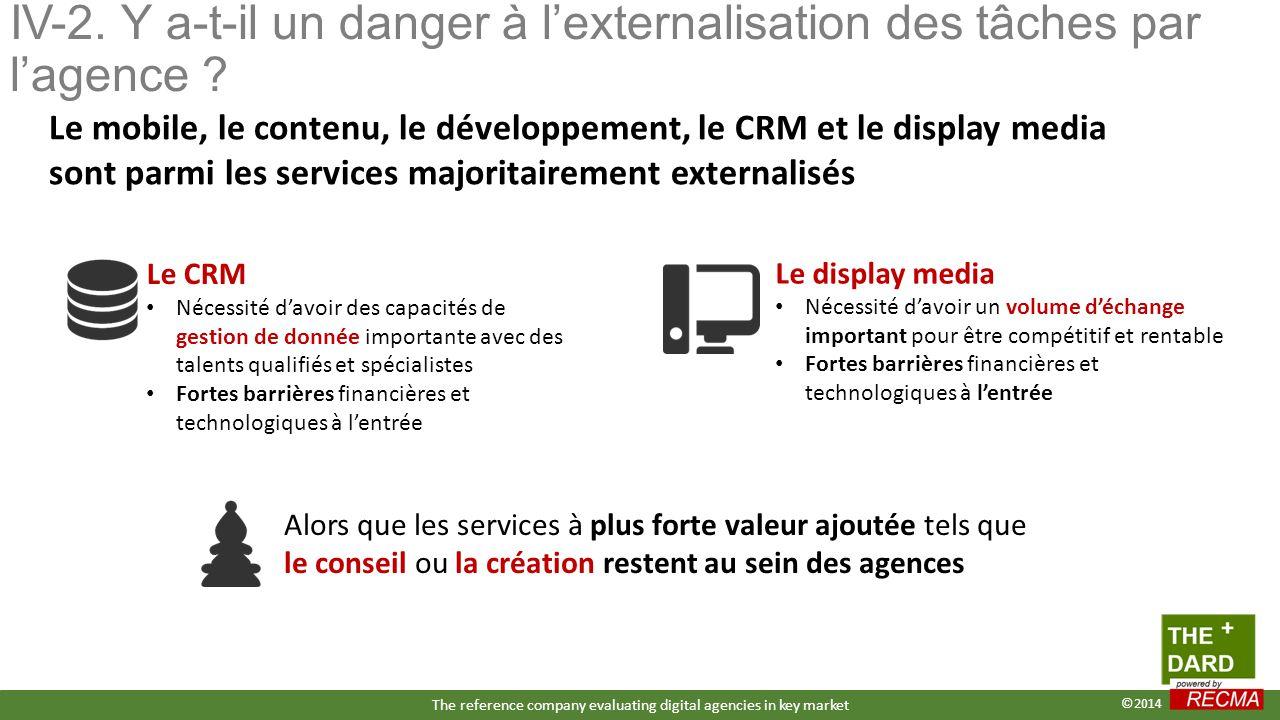 IV-2. Y a-t-il un danger à l'externalisation des tâches par l'agence ? Le mobile, le contenu, le développement, le CRM et le display media sont parmi