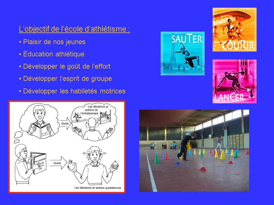 L'objectif de l'école d'athlétisme : Plaisir de nos jeunes Éducation athlétique Développer le goût de l'effort Développer l'esprit de groupe Développer les habiletés motrices