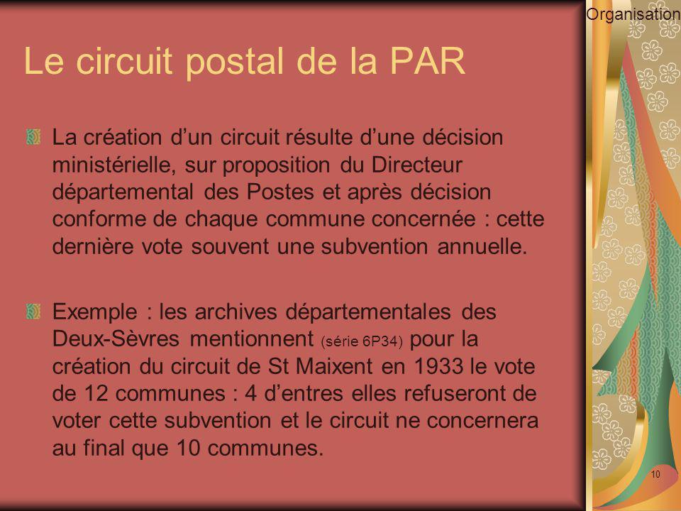 Le circuit postal de la PAR La création d'un circuit résulte d'une décision ministérielle, sur proposition du Directeur départemental des Postes et ap