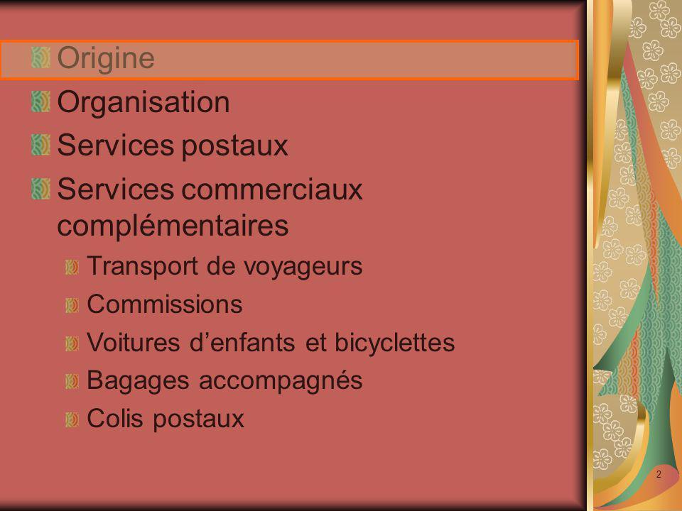 2 Origine Organisation Services postaux Services commerciaux complémentaires Transport de voyageurs Commissions Voitures d'enfants et bicyclettes Baga