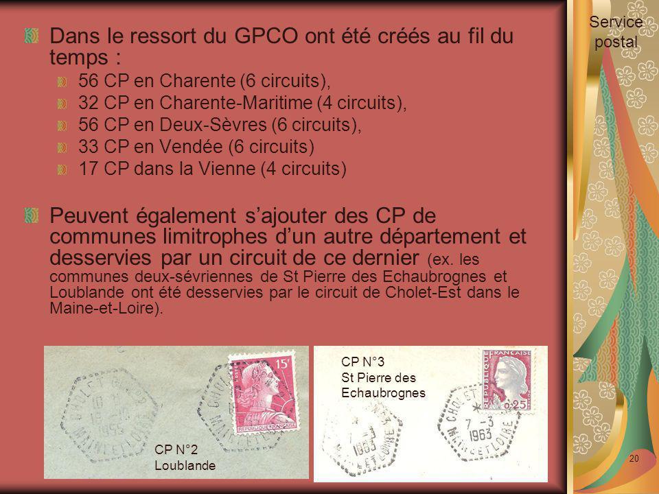Dans le ressort du GPCO ont été créés au fil du temps : 56 CP en Charente (6 circuits), 32 CP en Charente-Maritime (4 circuits), 56 CP en Deux-Sèvres
