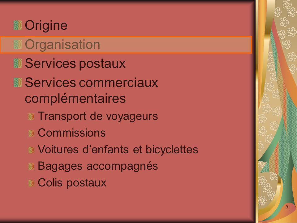 9 Organisation Services postaux Services commerciaux complémentaires Transport de voyageurs Commissions Voitures d'enfants et bicyclettes Bagages acco