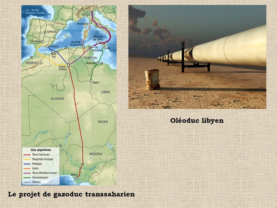 Le projet de gazoduc transsaharien Oléoduc libyen