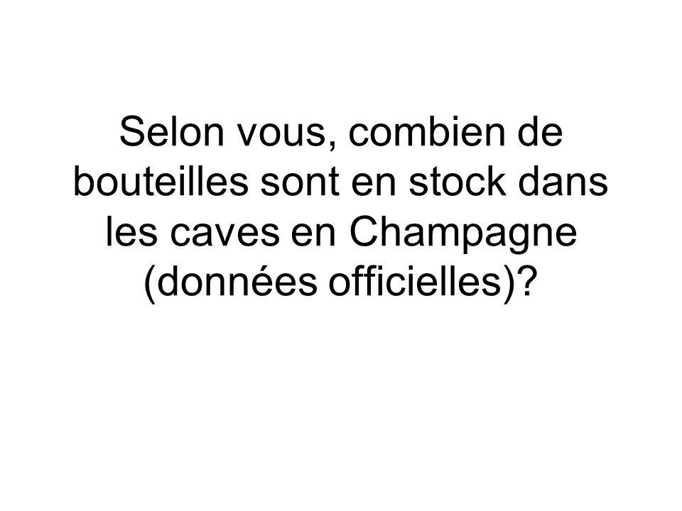 Selon vous, combien de bouteilles sont en stock dans les caves en Champagne (données officielles)?