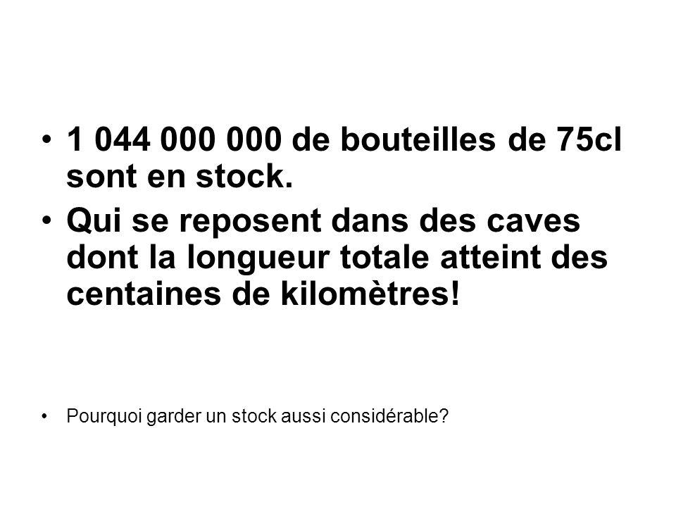 1 044 000 000 de bouteilles de 75cl sont en stock. Qui se reposent dans des caves dont la longueur totale atteint des centaines de kilomètres! Pourquo