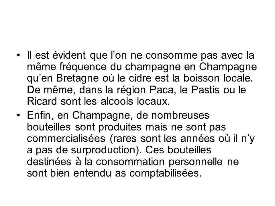 Il est évident que l'on ne consomme pas avec la même fréquence du champagne en Champagne qu'en Bretagne où le cidre est la boisson locale. De même, da