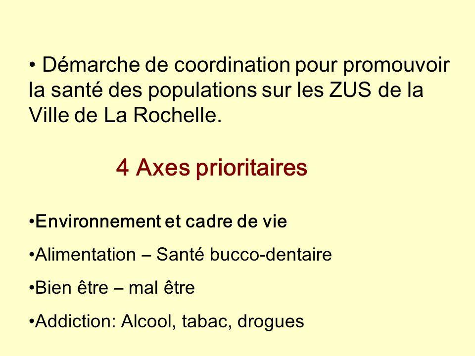 Démarche de coordination pour promouvoir la santé des populations sur les ZUS de la Ville de La Rochelle. 4 Axes prioritaires Environnement et cadre d