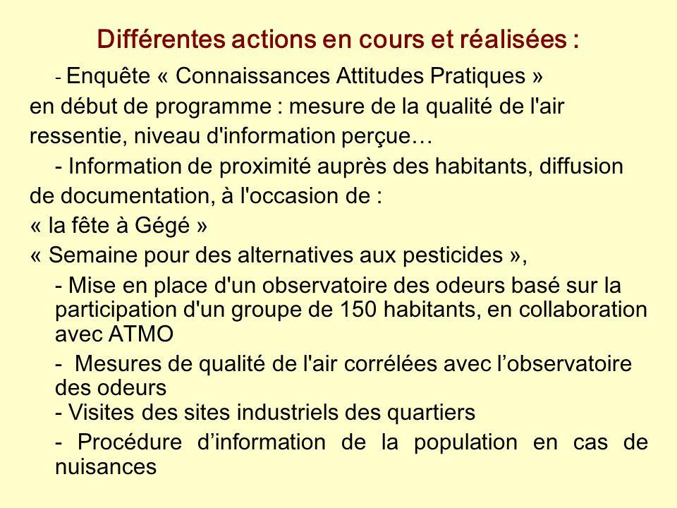 Différentes actions en cours et réalisées : - Enquête « Connaissances Attitudes Pratiques » en début de programme : mesure de la qualité de l'air ress