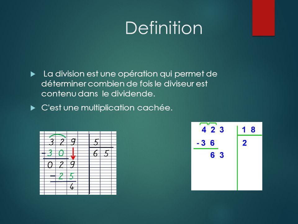Definition  La division est une opération qui permet de déterminer combien de fois le diviseur est contenu dans le dividende.  C'est une multiplicat