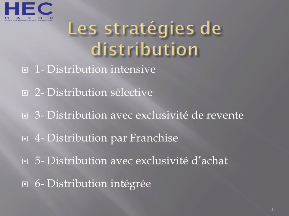  1- Distribution intensive  2- Distribution sélective  3- Distribution avec exclusivité de revente  4- Distribution par Franchise  5- Distributio