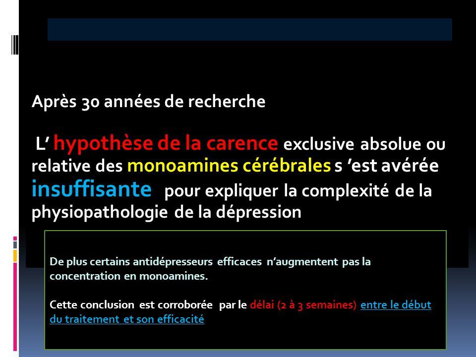 Après 30 années de recherche L' hypothèse de la carence exclusive absolue ou relative des monoamines cérébrales s 'est avérée insuffisante pour expliq