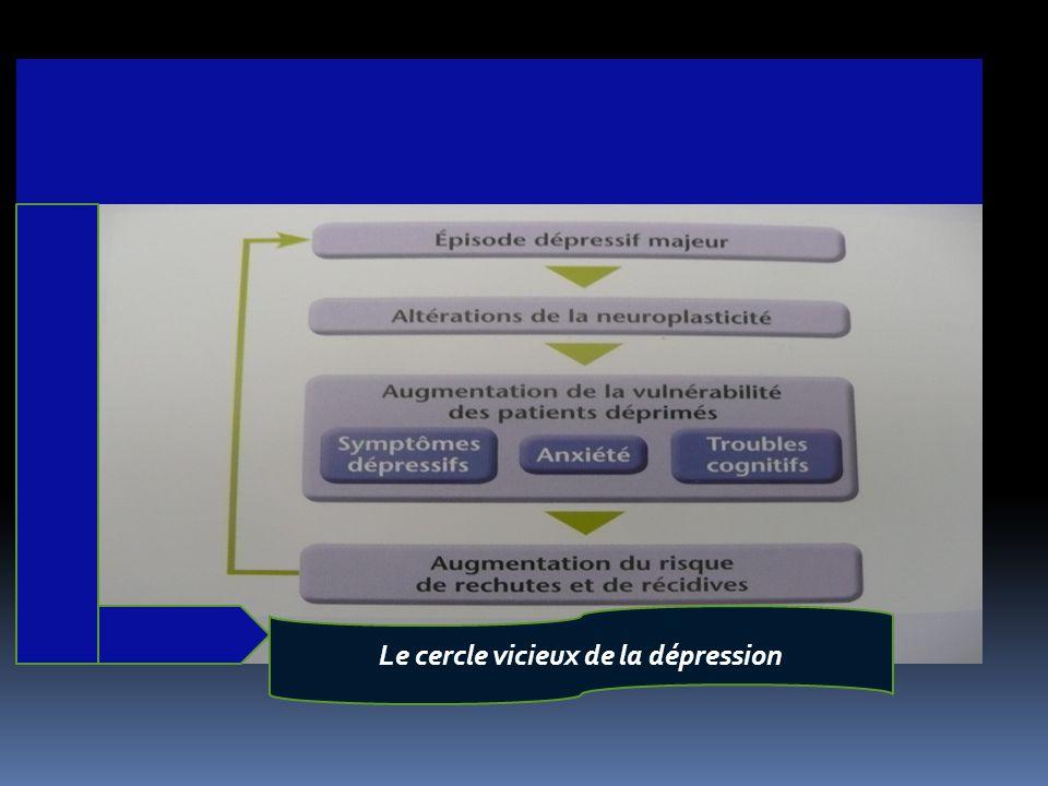 Le cercle vicieux de la dépression