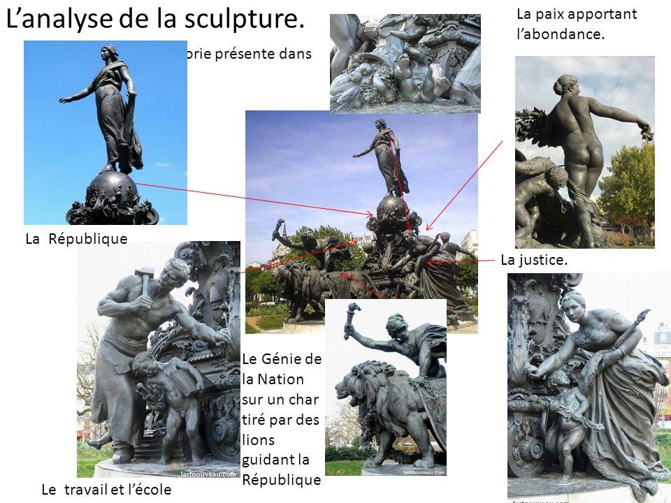 Identifiez chaque allégorie présente dans l'œuvre. L'analyse de la sculpture. La République Le travail et l'école Le Génie de la Nation sur un char ti