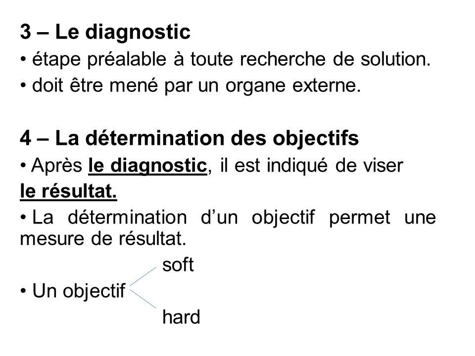 3 – Le diagnostic étape préalable à toute recherche de solution. doit être mené par un organe externe. 4 – La détermination des objectifs Après le dia