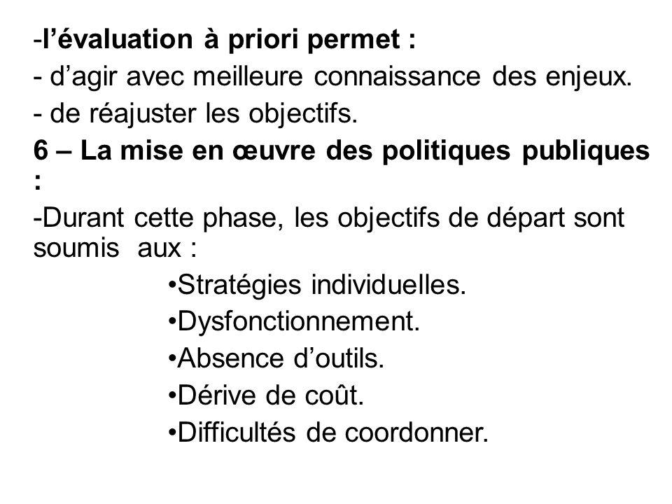 -l'évaluation à priori permet : - d'agir avec meilleure connaissance des enjeux. - de réajuster les objectifs. 6 – La mise en œuvre des politiques pub