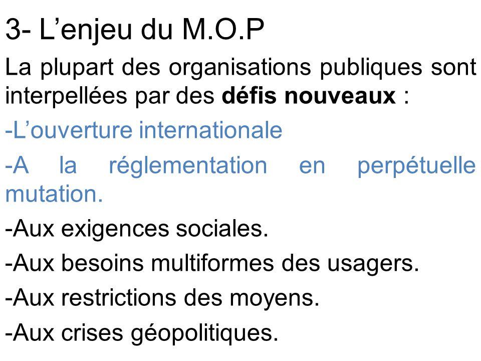 3- L'enjeu du M.O.P La plupart des organisations publiques sont interpellées par des défis nouveaux : -L'ouverture internationale -A la réglementation en perpétuelle mutation.