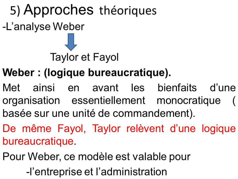 5) Approches théoriques -L'analyse Weber Taylor et Fayol Weber : (logique bureaucratique).