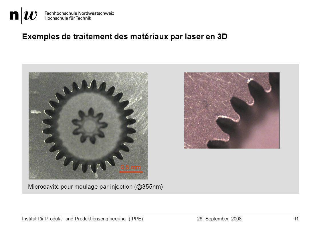 26. September 2008 Institut für Produkt- und Produktionsengineering (IPPE)11 Exemples de traitement des matériaux par laser en 3D 0.5 mm Microcavité p