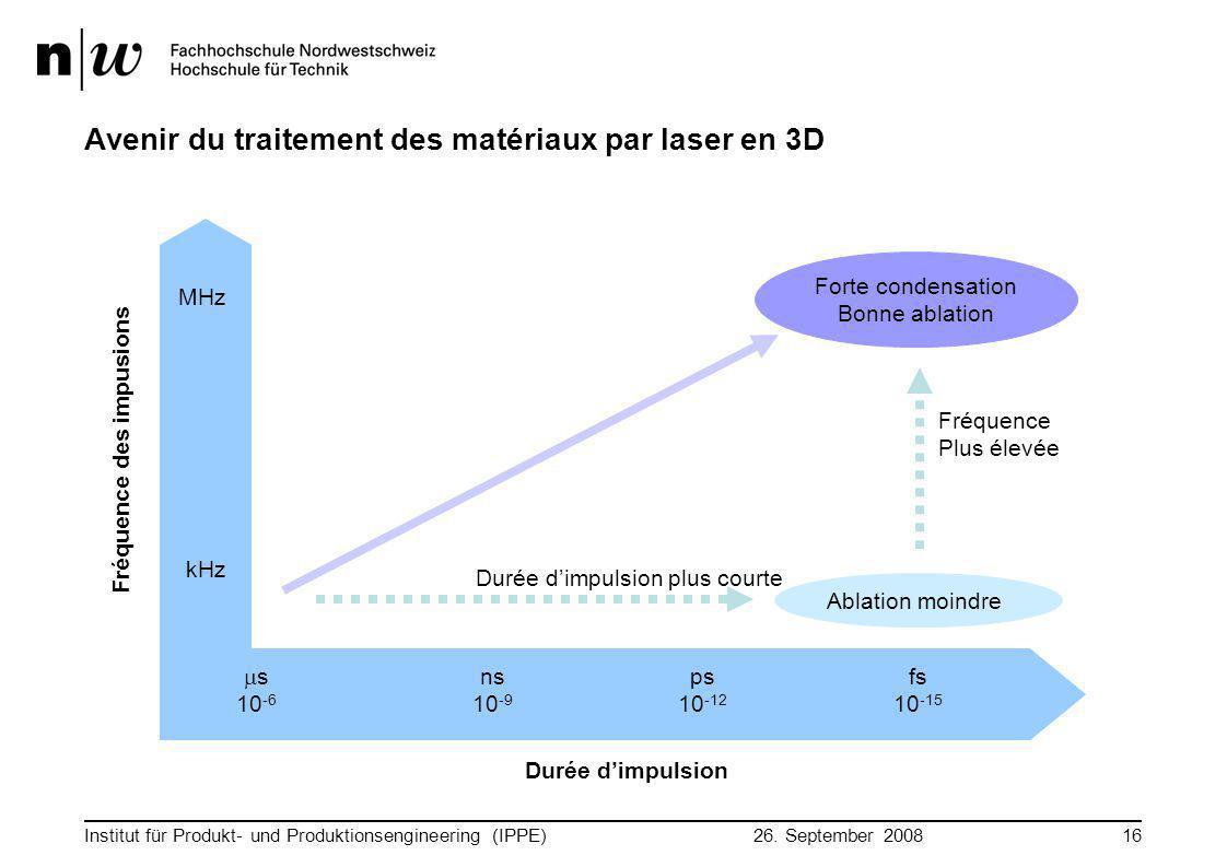 26. September 2008 Institut für Produkt- und Produktionsengineering (IPPE)16 Avenir du traitement des matériaux par laser en 3D  s 10 -6 ns 10 -9 ps