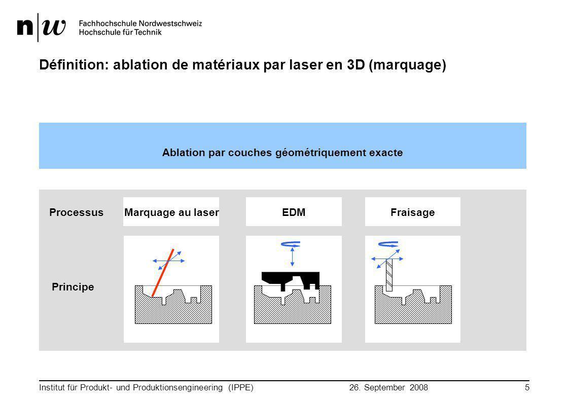26. September 2008 Institut für Produkt- und Produktionsengineering (IPPE)5 Définition: ablation de matériaux par laser en 3D (marquage) Ablation par