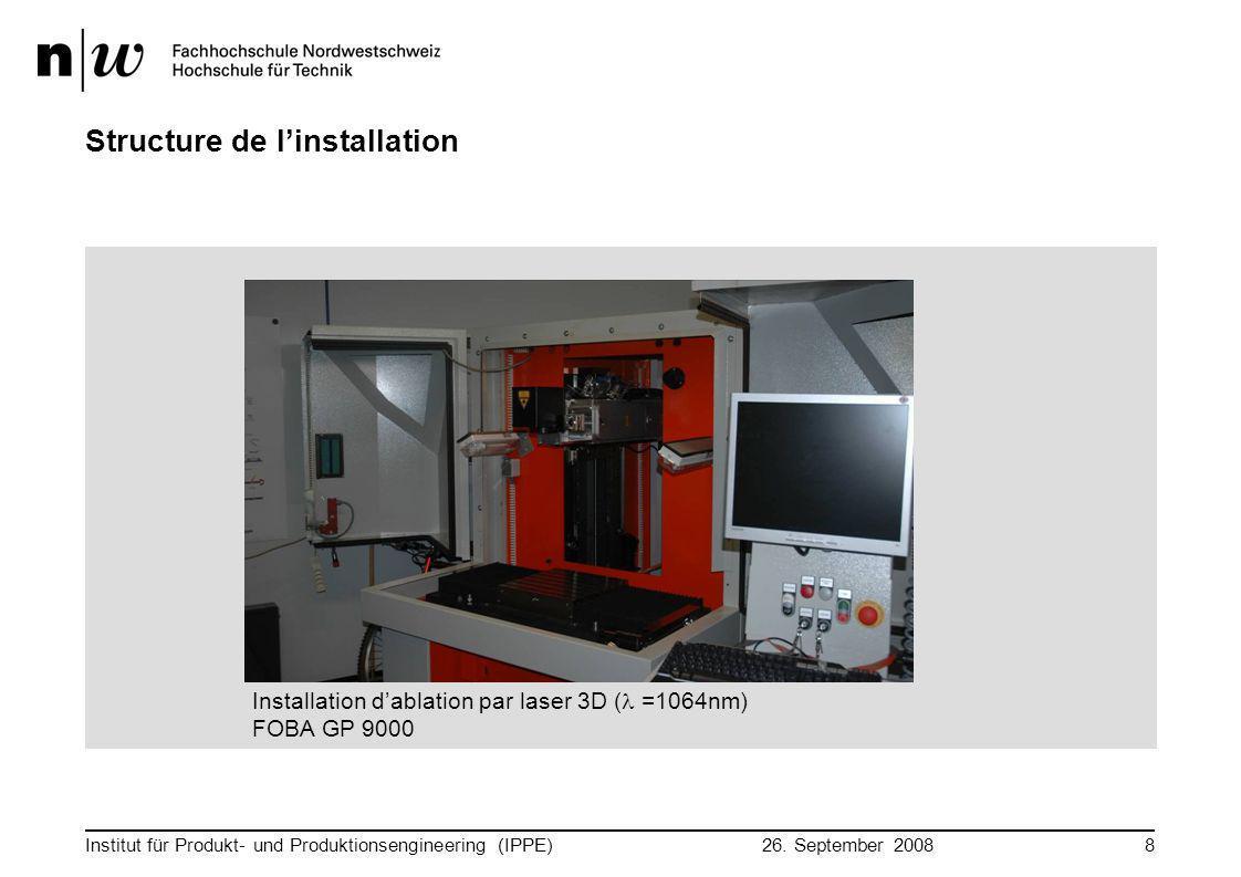 26. September 2008 Institut für Produkt- und Produktionsengineering (IPPE)8 Structure de l'installation Installation d'ablation par laser 3D ( =1064nm