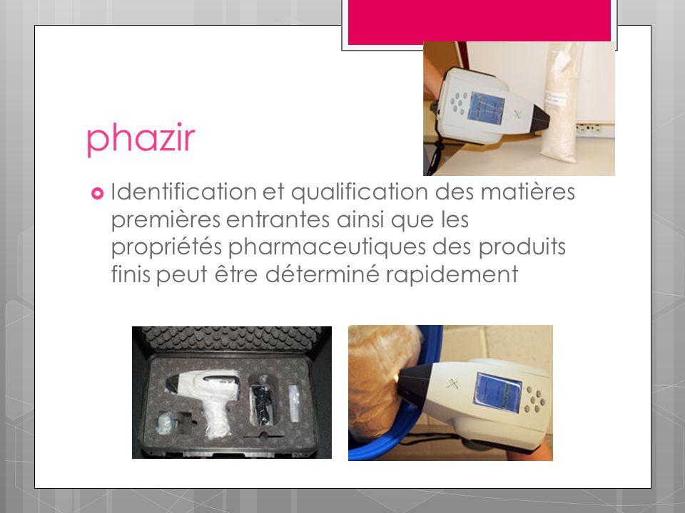 phazir  Identification et qualification des matières premières entrantes ainsi que les propriétés pharmaceutiques des produits finis peut être déterminé rapidement