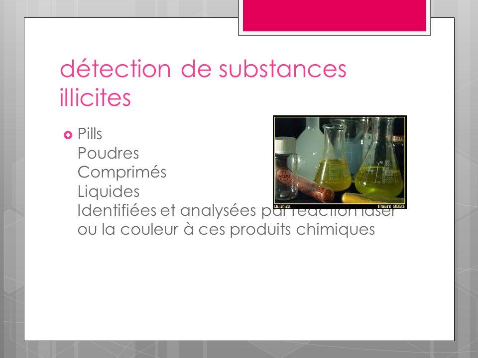 détection de substances illicites  Pills Poudres Comprimés Liquides Identifiées et analysées par réaction laser ou la couleur à ces produits chimique