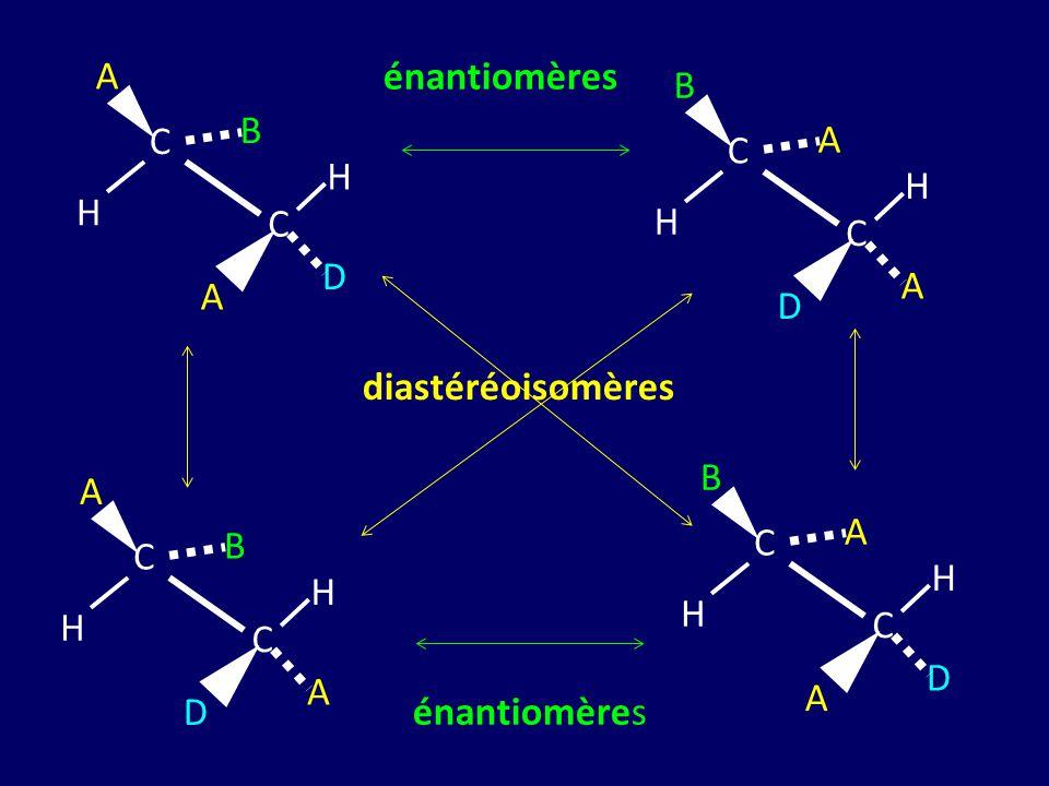B H A C H C A D A H B C H C D A B H A C H C D A A H B C H C A D énantiomères diastéréoisomères