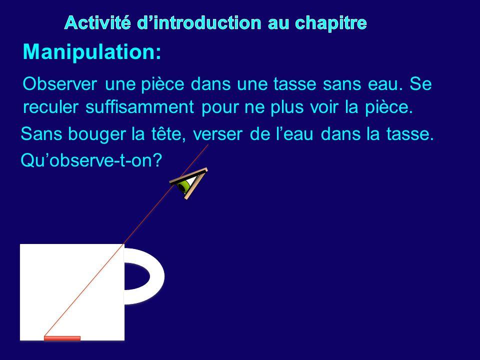 Manipulation: Observer une pièce dans une tasse sans eau. Se reculer suffisamment pour ne plus voir la pièce. Sans bouger la tête, verser de l'eau dan