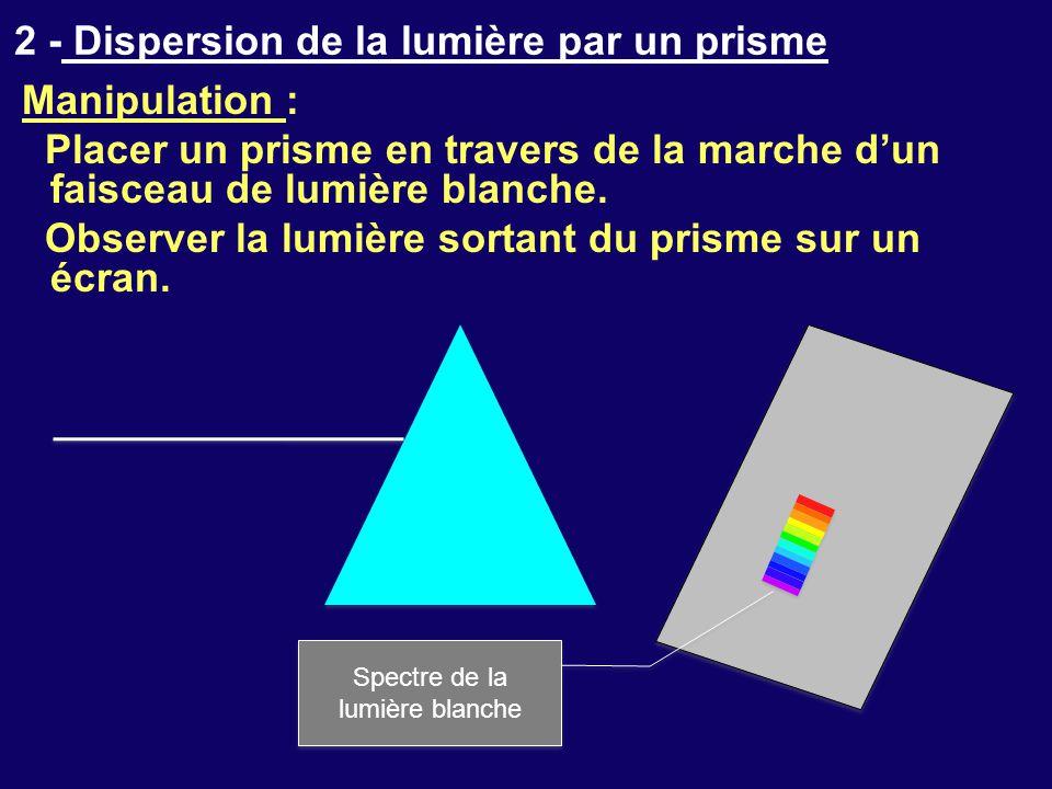 2 - Dispersion de la lumière par un prisme Manipulation : Placer un prisme en travers de la marche d'un faisceau de lumière blanche.