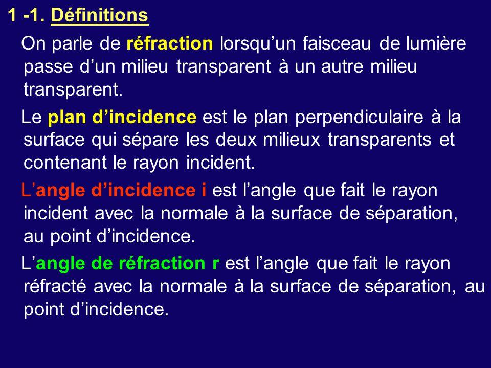 1 -1. Définitions On parle de réfraction lorsqu'un faisceau de lumière passe d'un milieu transparent à un autre milieu transparent. Le plan d'incidenc