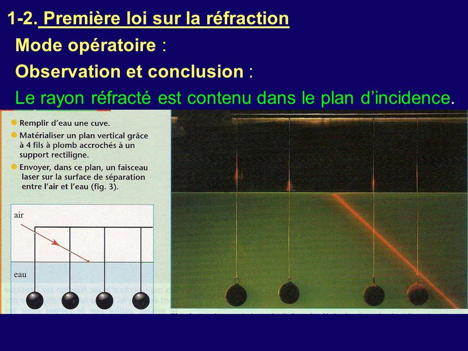 1-2. Première loi sur la réfraction Mode opératoire : Observation et conclusion : Le rayon réfracté est contenu dans le plan d'incidence.