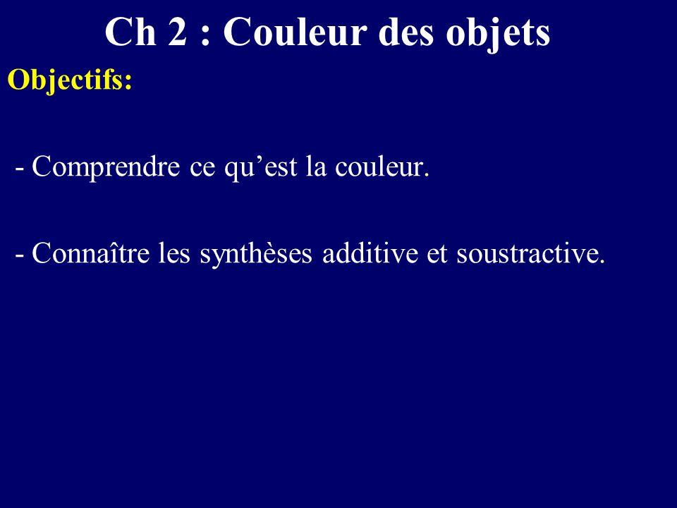 Ch 2 : Couleur des objets Objectifs: - Comprendre ce qu'est la couleur. - Connaître les synthèses additive et soustractive.