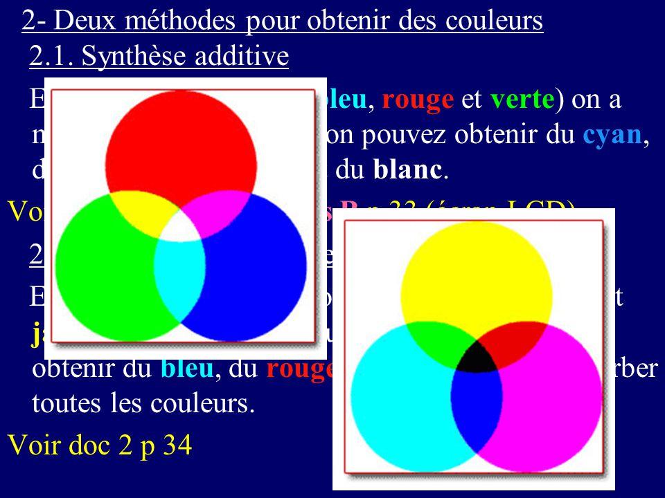 2- Deux méthodes pour obtenir des couleurs 2.1. Synthèse additive En utilisant 3 lumières (bleu, rouge et verte) on a montré lors du TP que l'on pouve