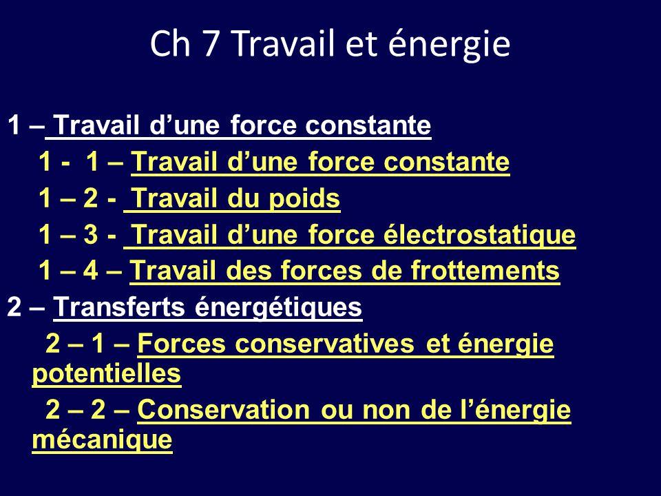 Ch 7 Travail et énergie 1 – Travail d'une force constante 1 - 1 – Travail d'une force constante 1 – 2 - Travail du poids 1 – 3 - Travail d'une force é