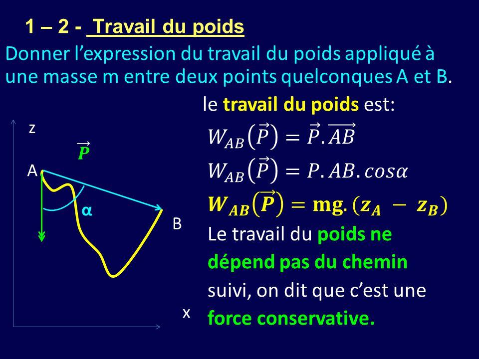 1 – 2 - Travail du poids z x A B α