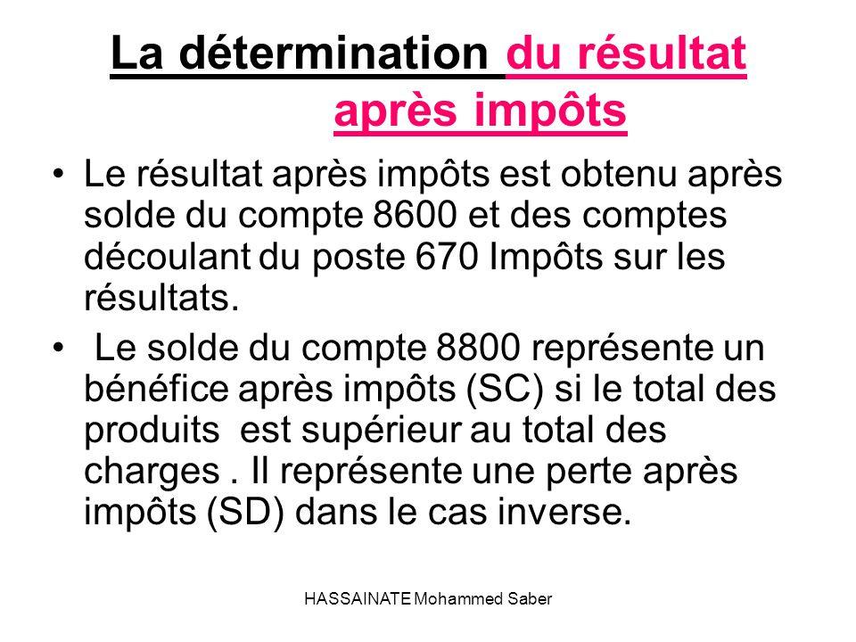 HASSAINATE Mohammed Saber La détermination du résultat après impôts Le résultat après impôts est obtenu après solde du compte 8600 et des comptes déco