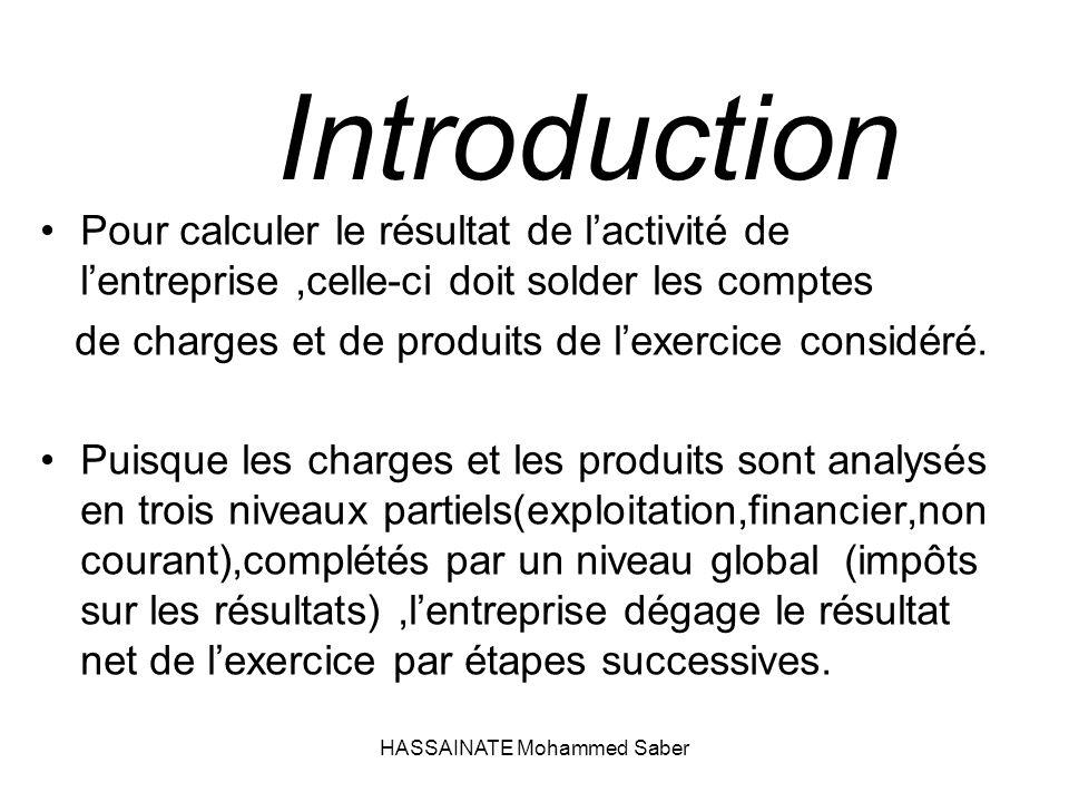 HASSAINATE Mohammed Saber Introduction Pour calculer le résultat de l'activité de l'entreprise,celle-ci doit solder les comptes de charges et de produ